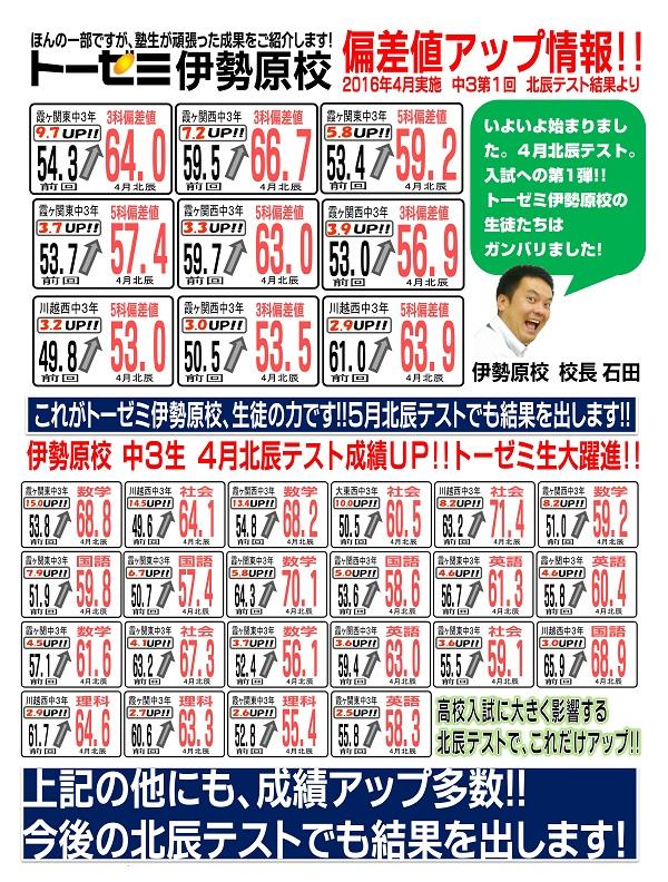 【川越市 伊勢原校】3学期 通知表アップ情報!!4月北辰テスト 成績アップ!!