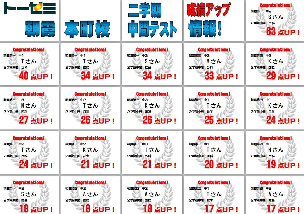 トーゼミ朝霞本町校2学期中間テスト成績アップ情報!