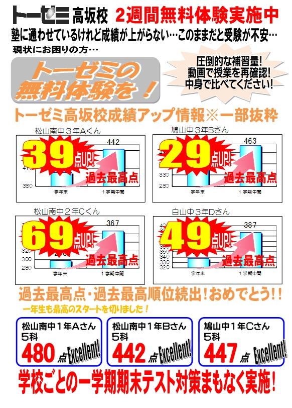 東松山市の学習塾トーゼミ高坂校 成績アップ情報