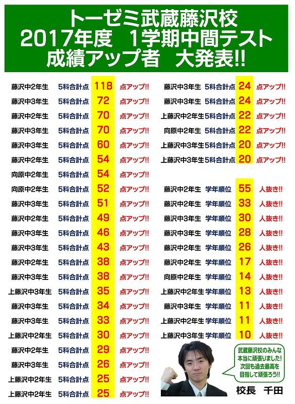 入間市の学習塾トーゼミ武蔵藤沢校 1学期中間テスト 成績アップ者大発表!