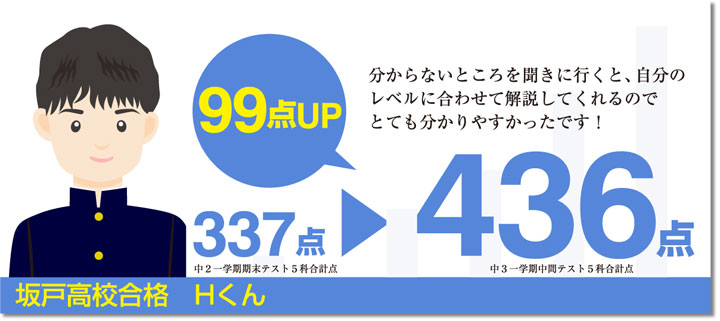 【定期テスト点数アップ】坂戸高校合格Hくん 分からないところを聞きに行くと、自分のレベルに合わせて解説してくれるのでとても分かりやすかったです!