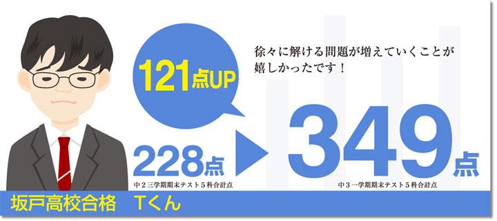 【定期テスト点数アップ】坂戸高校合格Tくん 徐々に解ける問題が増えていくことが嬉しかったです!