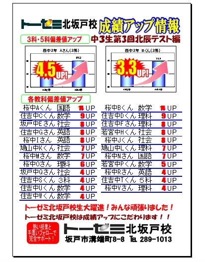 トーゼミ北坂戸校 成績アップ情報 中3生第3回北辰テスト(2017)