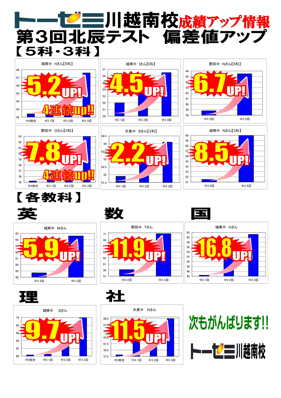 h2807%e6%88%90%e7%b8%be%e3%82%a2%e3%83%83%e3%83%97%e6%8e%b2%e7%a4%ba%ef%bd%87