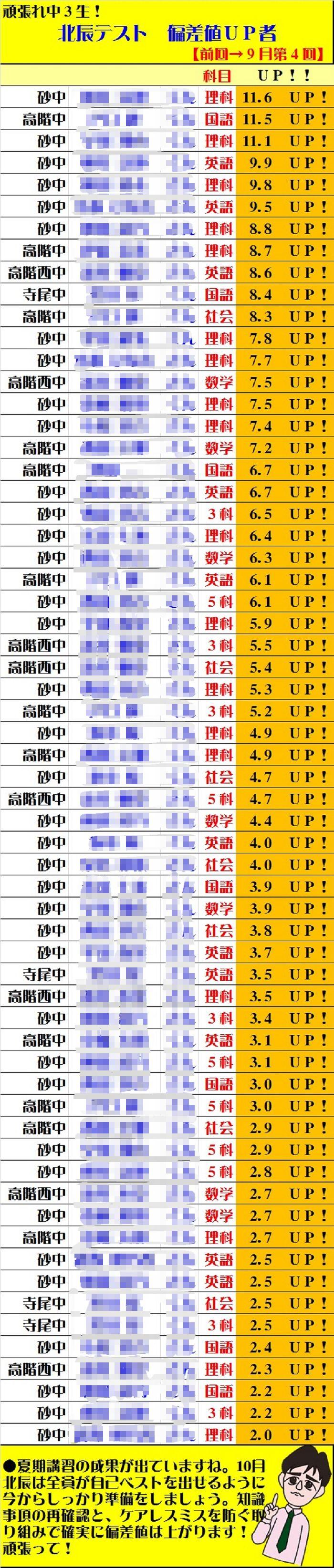 170918%e5%8c%97%e8%be%b0up