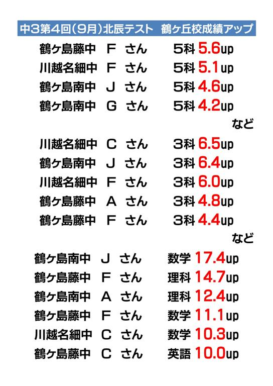 中学3年生 第4回(9月)北辰テスト 成績アップ(学習塾トーゼミ 鶴ヶ丘校)