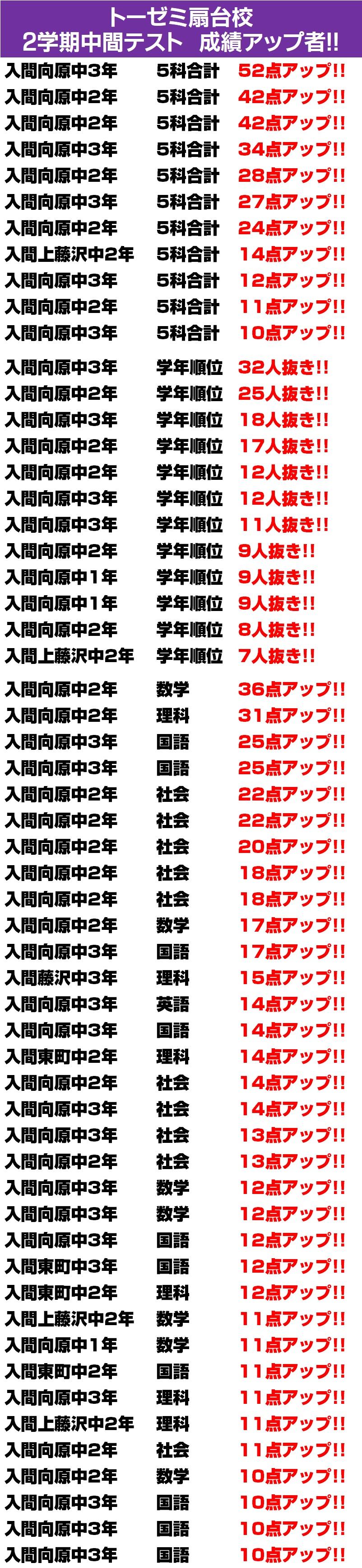 2学期中間テスト成績アップ!(学習塾トーゼミ 扇台校)