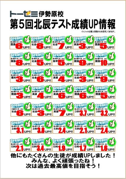 第5回北辰テスト成績アップ情報(学習塾トーゼミ 伊勢原校)