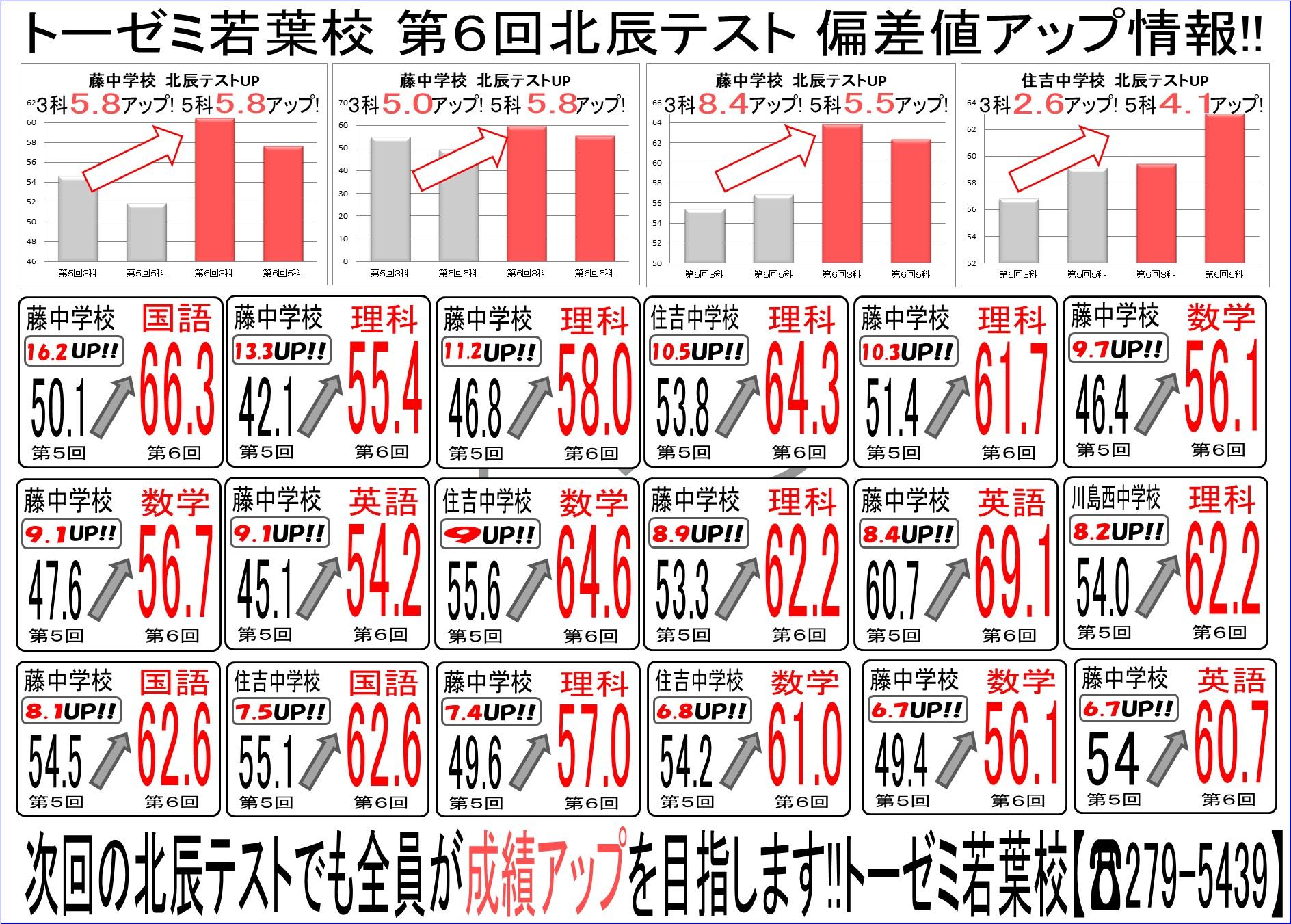 17_%e7%ac%ac6%e5%9b%9e%e5%8c%97%e8%be%b0up