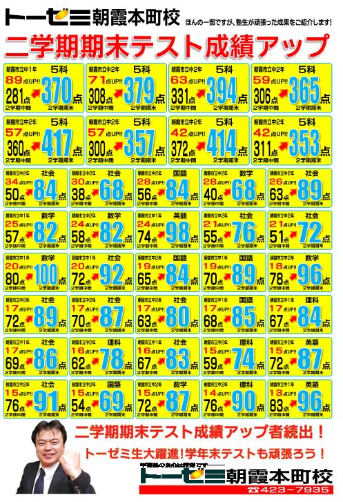 2017年度二学期期末テスト成績アップ情報!(学習塾トーゼミ 朝霞本町校)