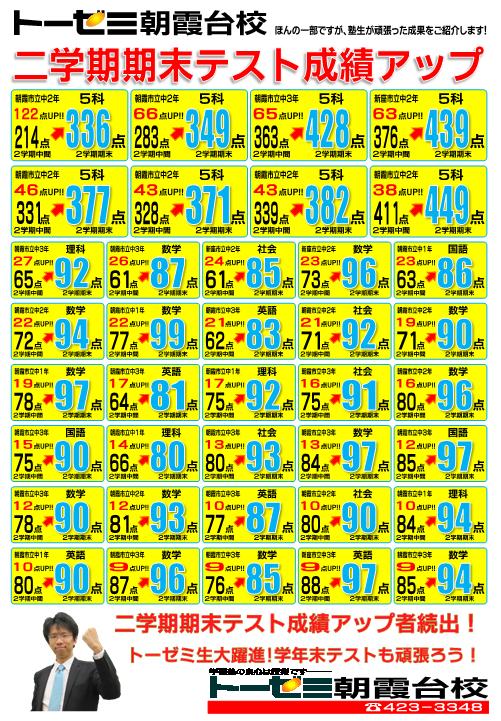 2017年度二学期期末テスト成績アップ情報!(学習塾トーゼミ 朝霞台校)
