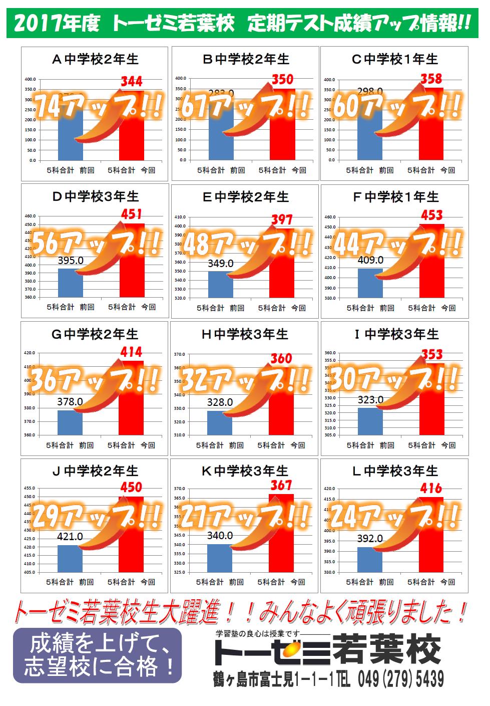 2%e5%ad%a6%e6%9c%9f%e6%9c%9f%e6%9c%ab%e3%83%bb%e5%be%8c%e6%9c%9f%e4%b8%ad%e9%96%93%e6%88%90%e7%b8%be%e3%82%a2%e3%83%83%e3%83%97