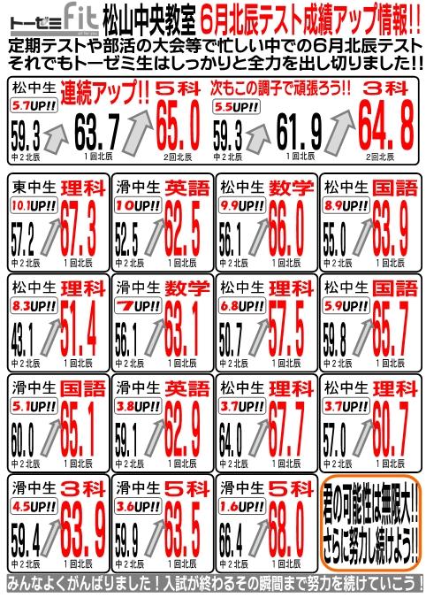 18%ef%bc%92%e5%9b%9e%e5%8c%97%e8%be%b0%e3%82%a2%e3%83%83%e3%83%97