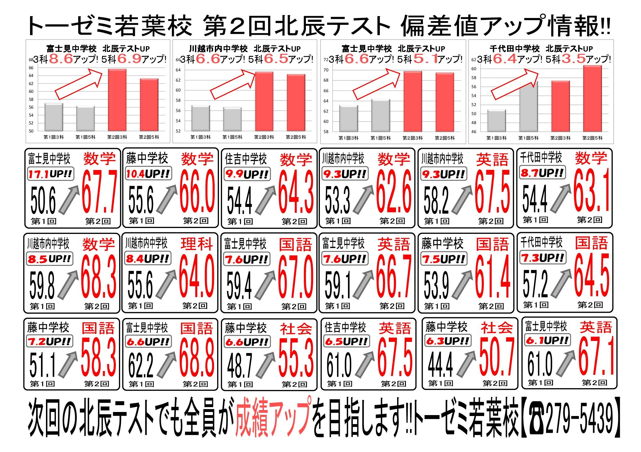 %e5%8c%97%e8%be%b0up-001