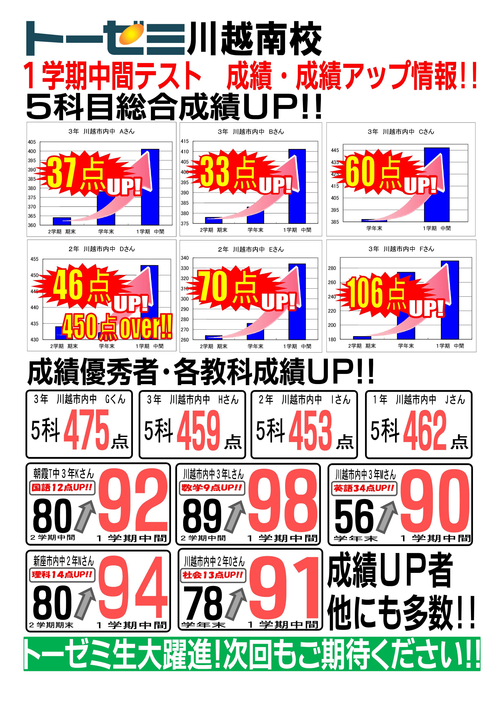 %e6%88%90%e7%b8%be%e3%82%a2%e3%83%83%e3%83%97%e6%8e%b2%e7%a4%bab2%e5%ad%a6%e6%9c%9f%e6%9c%9f%e6%9c%ab