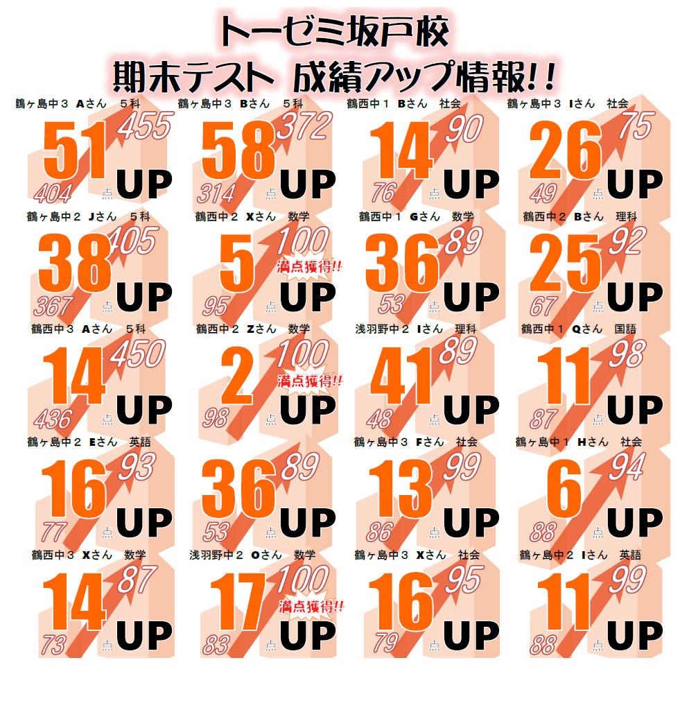 学習塾トーゼミ坂戸校 一学期期末テスト成績アップ情報!