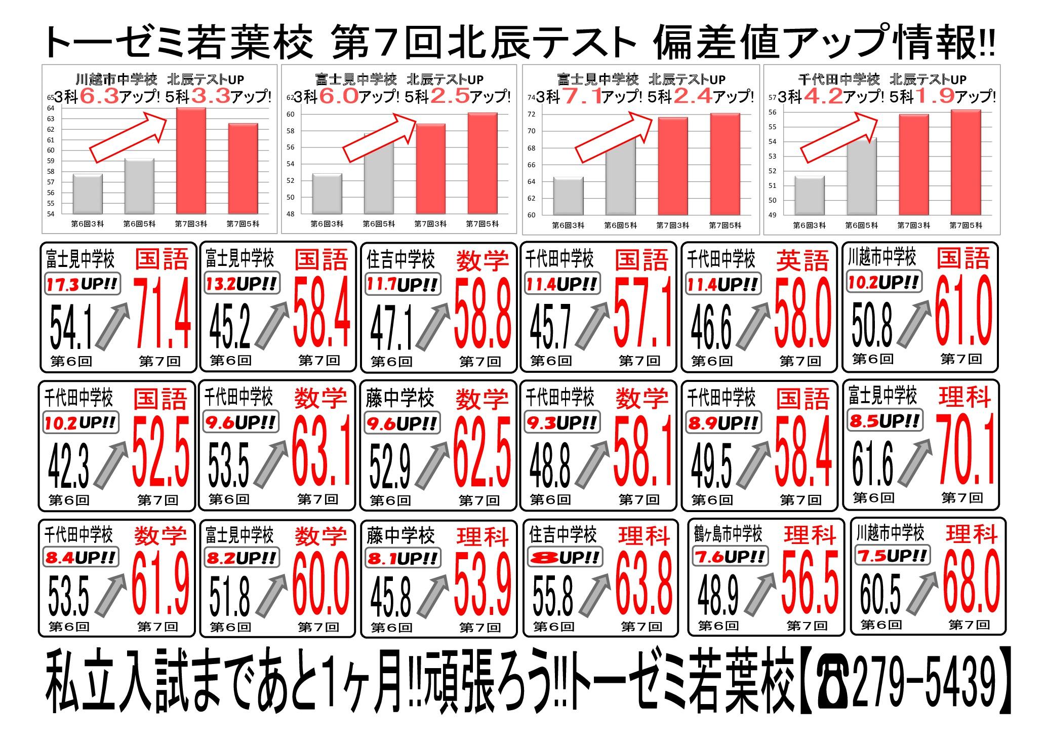 %e5%8c%97%e8%be%b0up