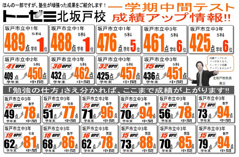 %ef%bc%91%e5%ad%a6%e6%9c%9f%e4%b8%ad%e9%96%93%e3%83%86%e3%82%b9%e3%83%88%e6%88%90%e7%b8%be%e3%82%a2%e3%83%83%e3%83%97