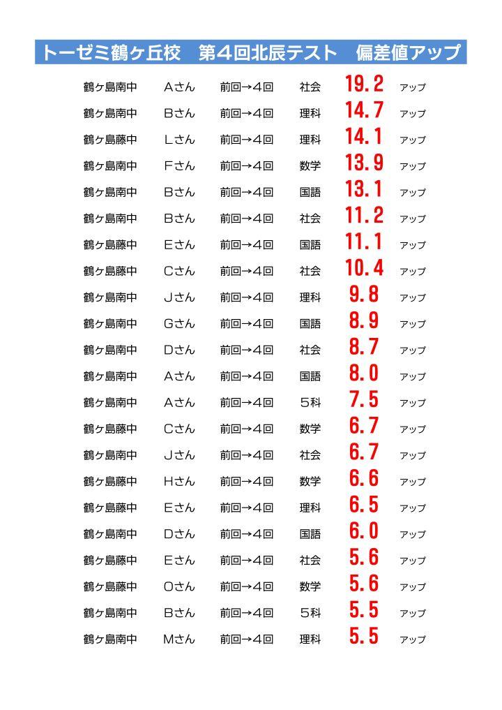 microsoft-word-hp%e6%8e%b2%e8%bc%89%e7%94%a8%e3%80%801909%e5%8c%97%e8%be%b0%e3%83%86%e3%82%b9%e3%83%88-01