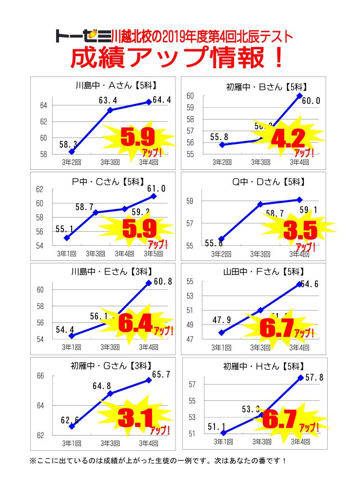 %e5%8c%97%e8%be%b0%e3%80%80%e4%bd%9c%e6%88%90%e3%80%801909