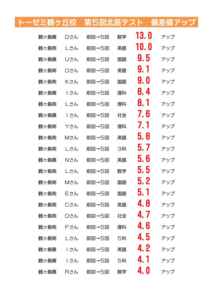 microsoft-word-hp%e6%8e%b2%e8%bc%89%e7%94%a8%e3%80%801910%e5%8c%97%e8%be%b0%e3%83%86%e3%82%b9%e3%83%88-01