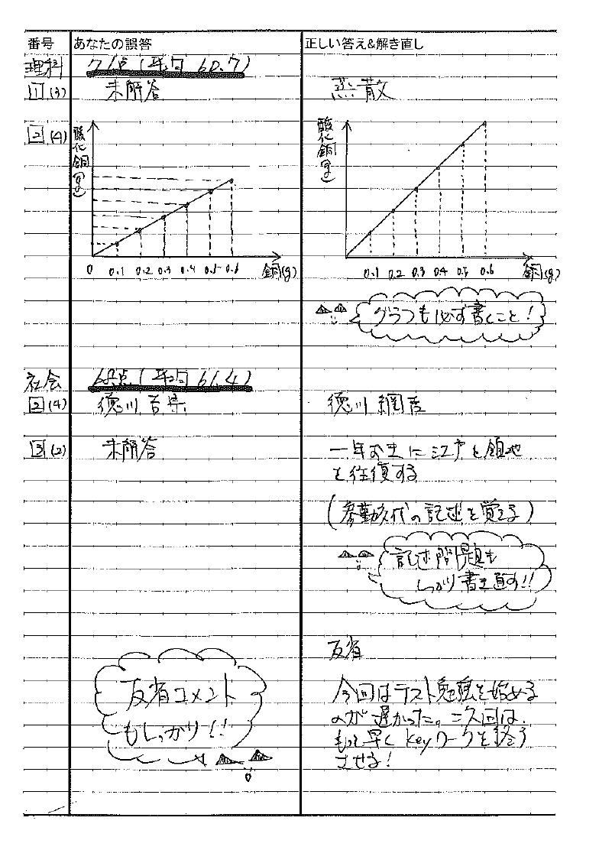tokinaoshi2