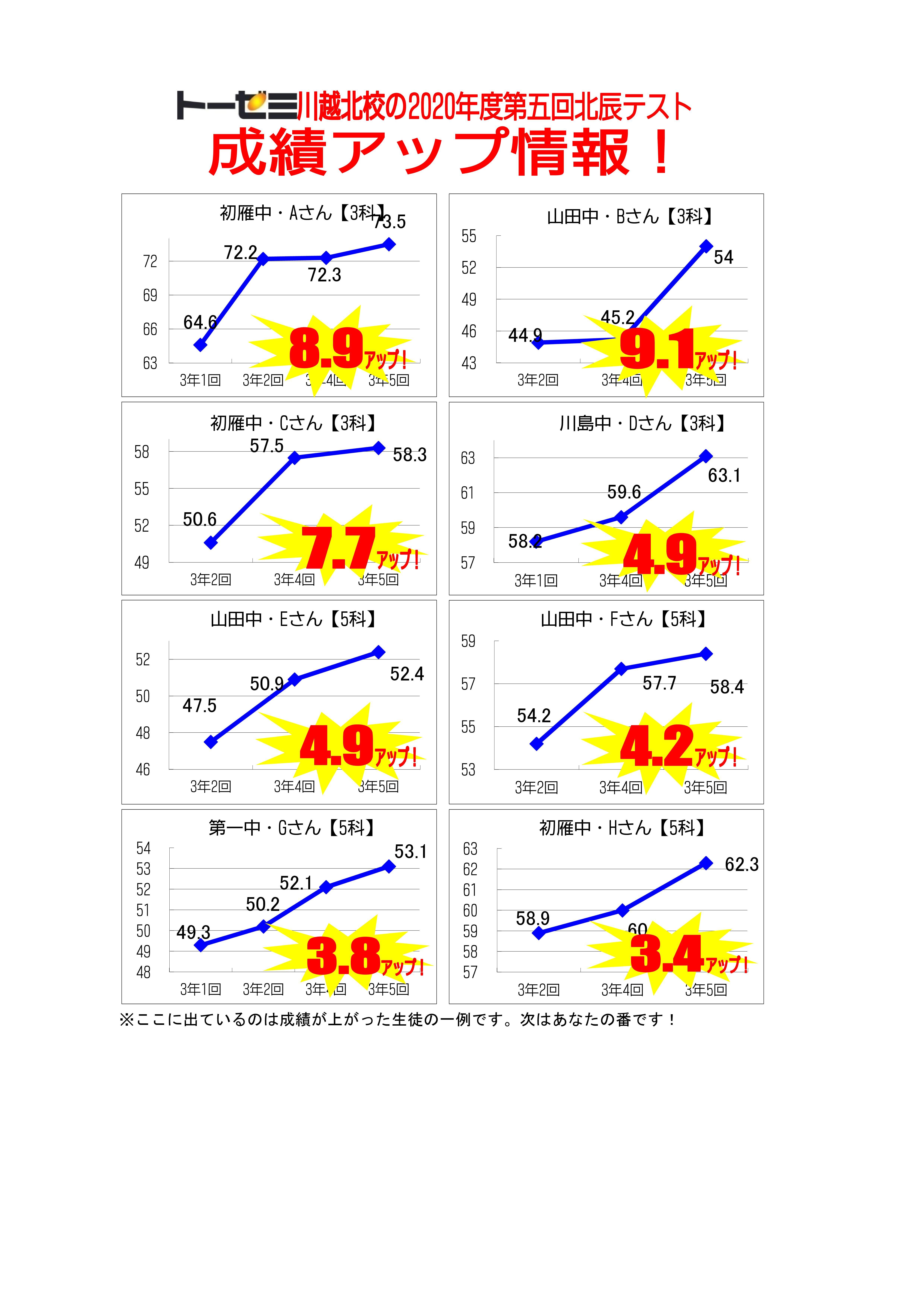 001-%e5%8c%97%e8%be%b0%e9%96%a2%e9%80%a3%e3%80%90%e6%94%b9%e3%80%91