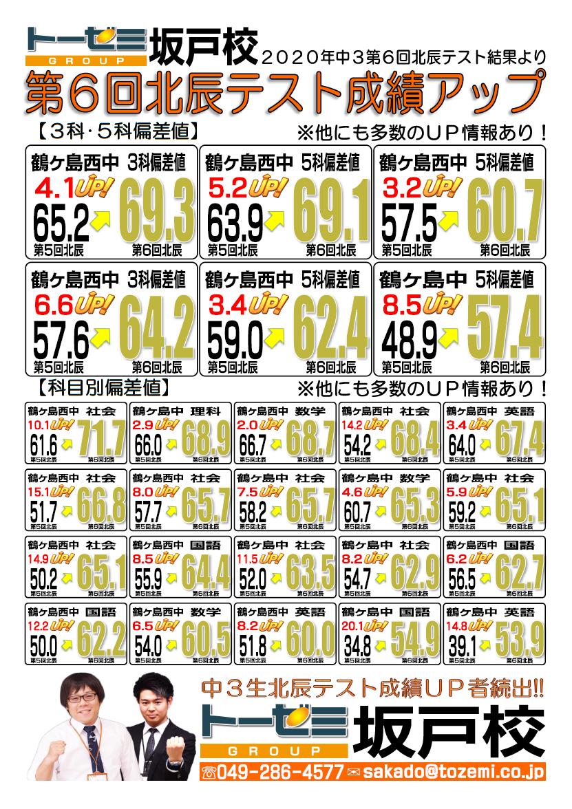 %e5%8c%97%e8%be%b0%e3%82%a2%e3%83%83%e3%83%972020%e7%ac%ac%ef%bc%96%e5%9b%9e